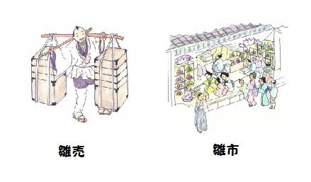 江戸風俗の雛売・雛市
