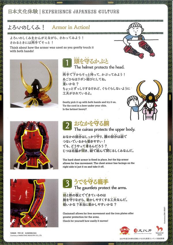 東京国立博物館 親と子のギャラリー『日本のよろい』では楽しい体験ができます。