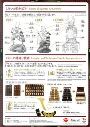 東京国立博物館 親と子のギャラリー 『日本のよろい』鎧の材料と技術