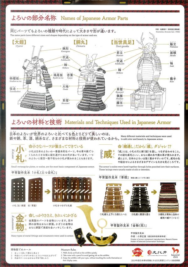 東京国立博物館 親と子のギャラリー 『日本のよろい』よろいの種類・鎧の材料と技術