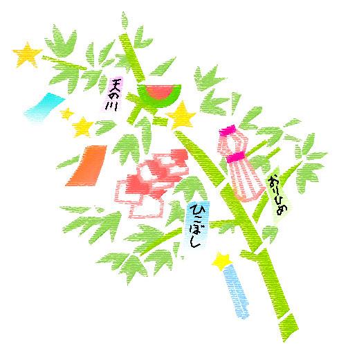 五節句 七月七日 七夕の節句(星まつり)