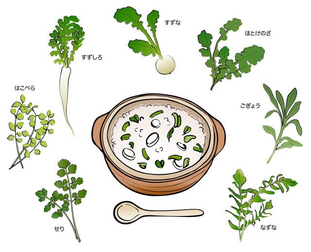 1月7日は七草粥を食べて無病息災。すずな・ほとけのざ・せり・はこべ・ごぎょう・すずしろ・なずな