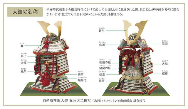 大鎧の特徴の画像