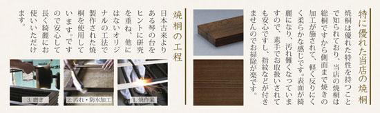 五月人形・焼桐鎧平台飾り 焼桐製作工程